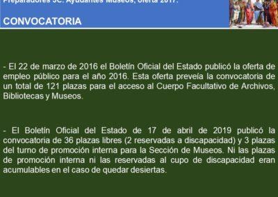 Ayudantes-Museos2017-01